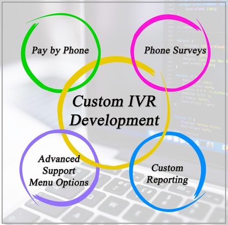 custom-ivr-development